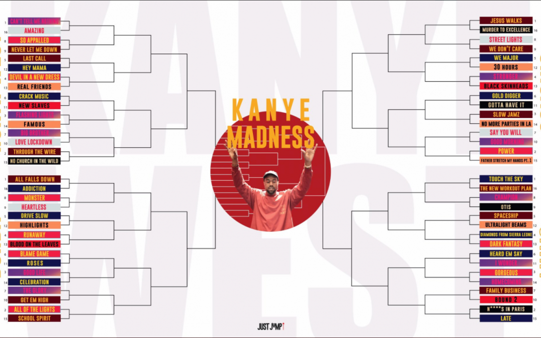 #KanyeMadnessBracket Tournament – One Nation Radio 3/15/18